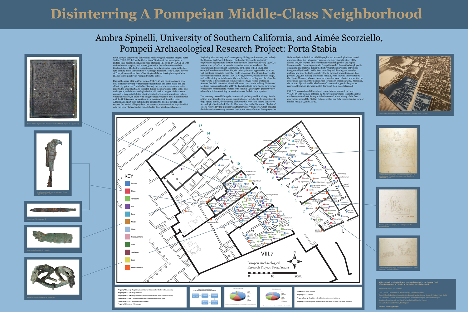Poster Awards - Archaeological Institute of America